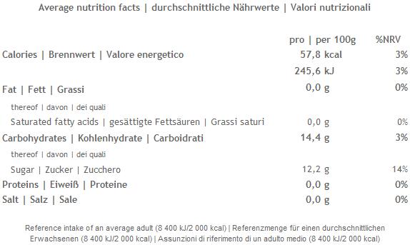 Nährwerte gefrorenes Ananas Püree Fine Fruits Club