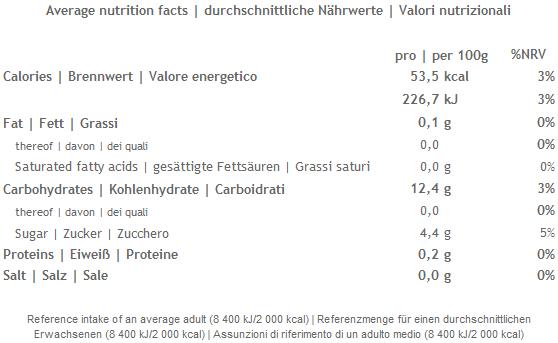 Nutritional values frozen cajá puree Fine Fruits Club