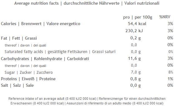 Nährwerte gefrorenes Cashew Püree Fine Fruits Club