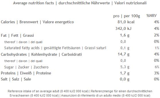 Nutrition values Cupuaçu puree Fine Fruits Club