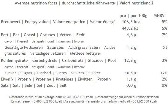 Nährwerte gefrorenes Vitacai Püree PREMIUM Fine Fruits Club